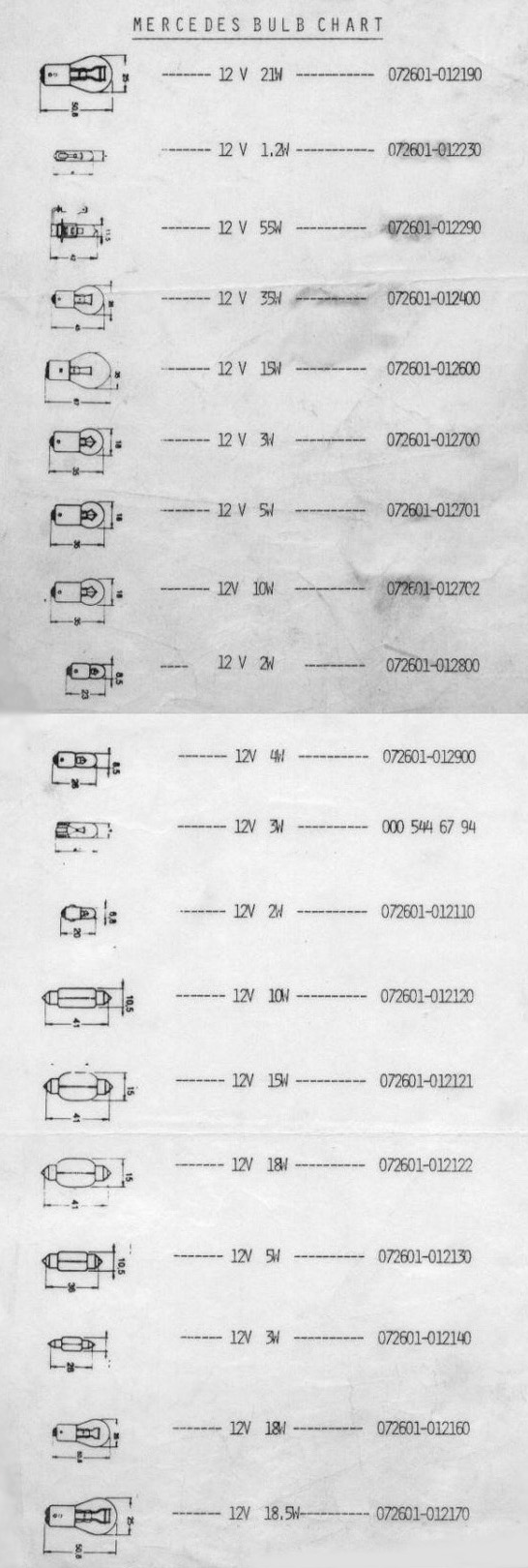 Mercedes Benz Ponton Fog Lamps And Bulb Types 169 Www