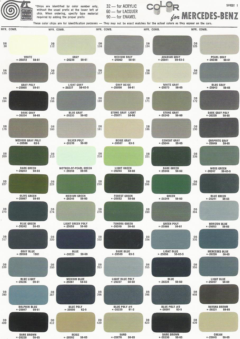 Mercedes paint codes