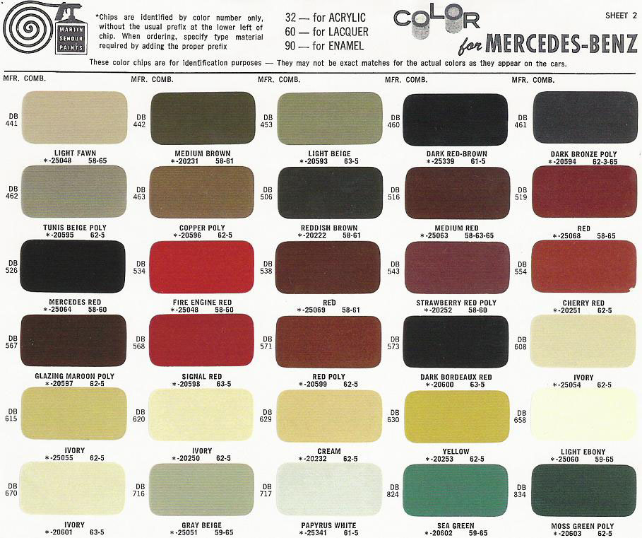 Mercedes Benz Ponton Paint Codes Color Charts Mbzponton