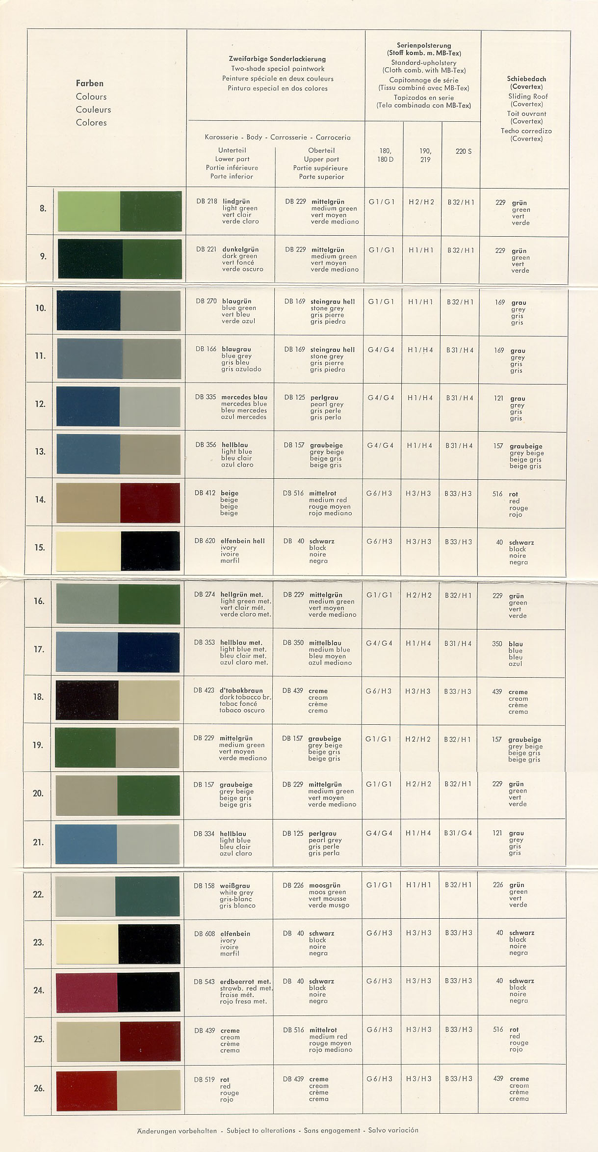Mercedes benz ponton paint codes color charts mbzponton color charts paint codes nvjuhfo Gallery
