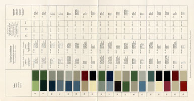 Mercedes Benz Ponton Paint Codes Color Charts