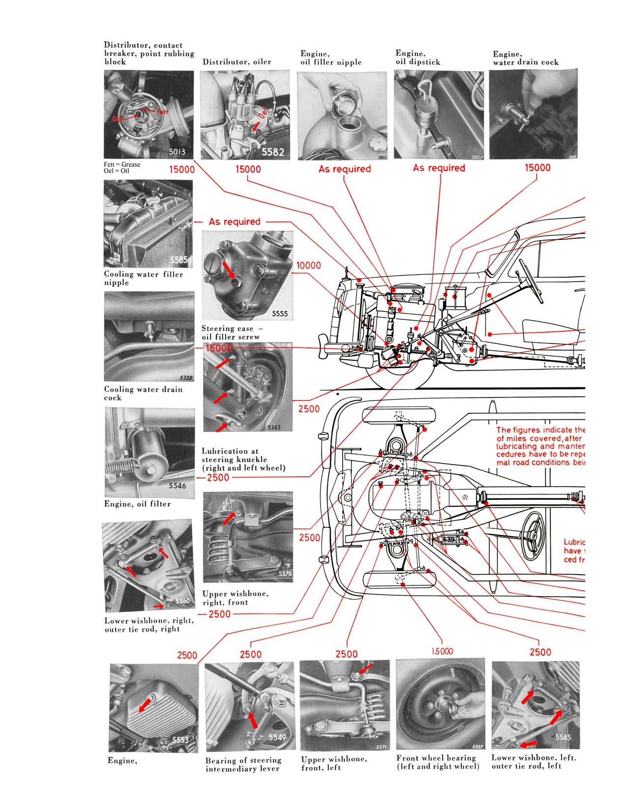 Mercedes Benz Ponton Type W180 220s Owners Manual 1958 Wiring Diagram 27a Left Side Of 300536 Bytes