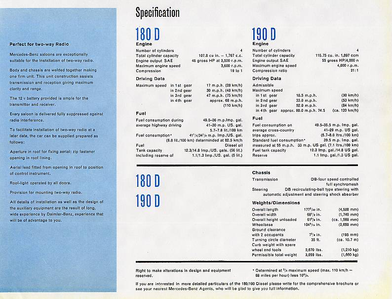 Mercedes Benz Ponton Buyer S Guide And Checklist 169 Www